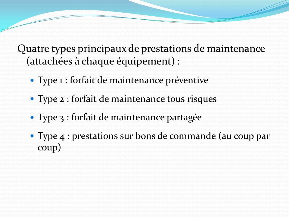 Quatre types principaux de prestations de maintenance (attachées à chaque équipement) : Type 1 : forfait de maintenance préventive Type 2 : forfait de