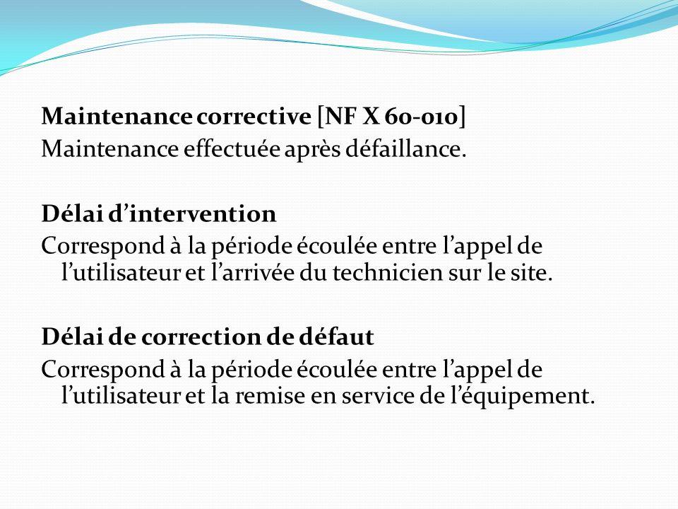 Maintenance corrective [NF X 60-010] Maintenance effectuée après défaillance. Délai dintervention Correspond à la période écoulée entre lappel de luti