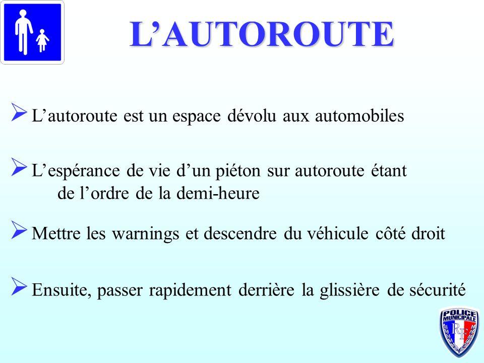 LAUTOROUTE Lautoroute est un espace dévolu aux automobiles Lespérance de vie dun piéton sur autoroute étant de lordre de la demi-heure Mettre les warn