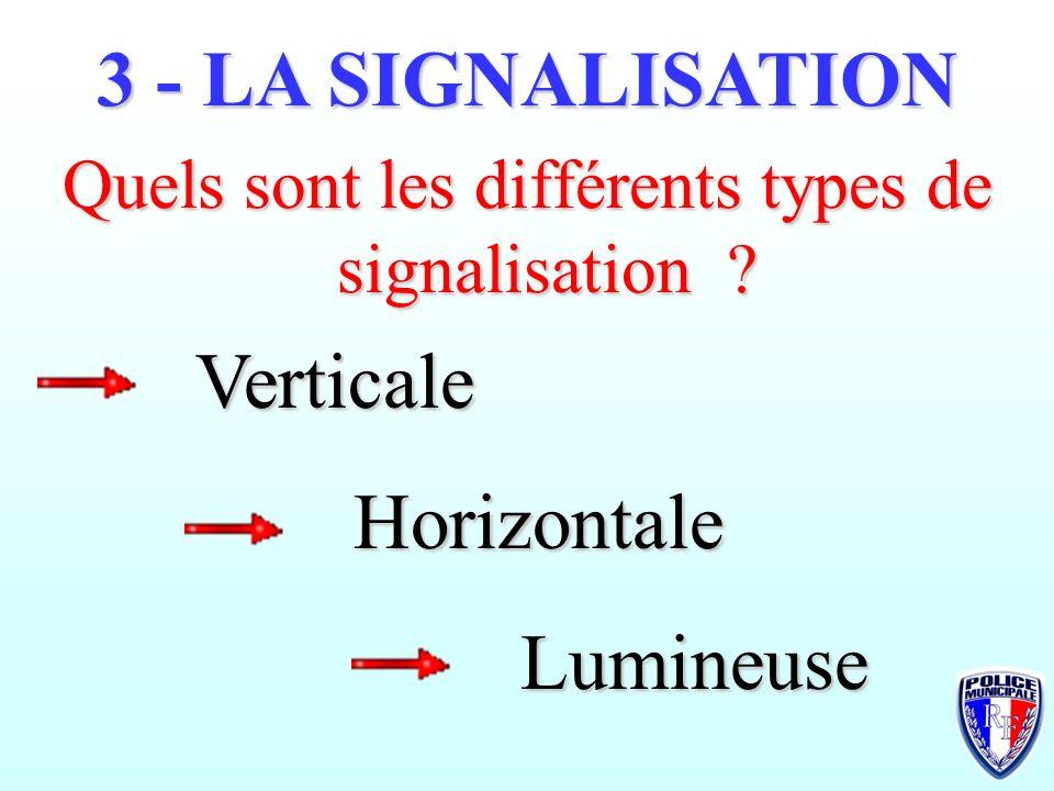 Quels sont les différents types de signalisation ? 3 - LA SIGNALISATION Verticale Horizontale Lumineuse