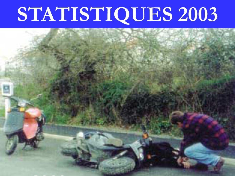 STATISTIQUES 2003