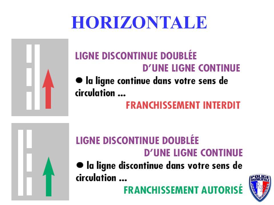 HORIZONTALE