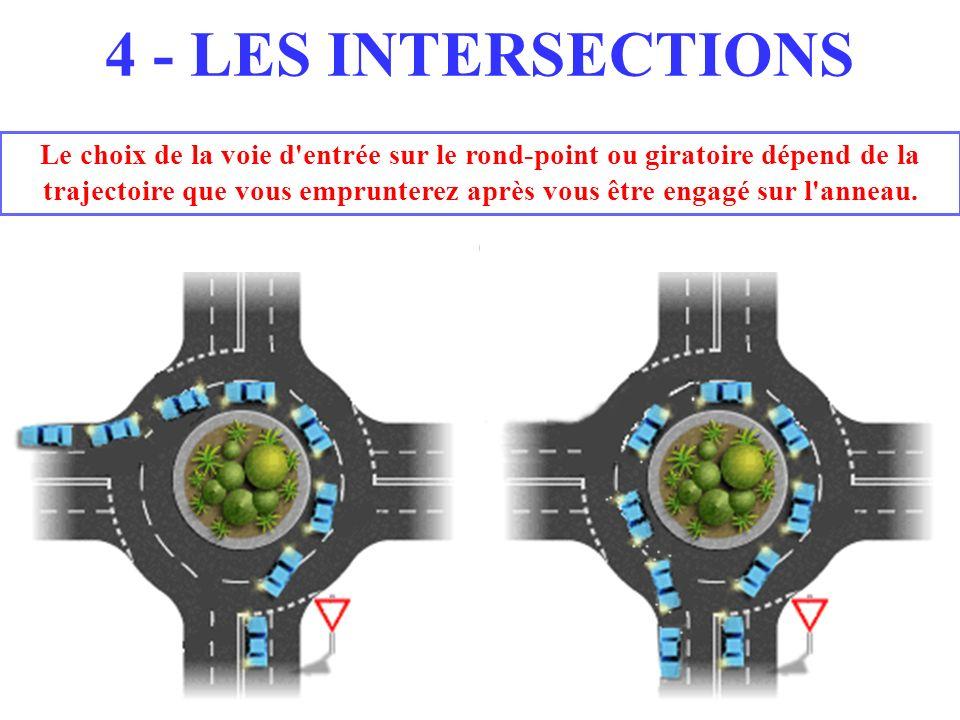 4 - LES INTERSECTIONS Le choix de la voie d'entrée sur le rond-point ou giratoire dépend de la trajectoire que vous emprunterez après vous être engagé