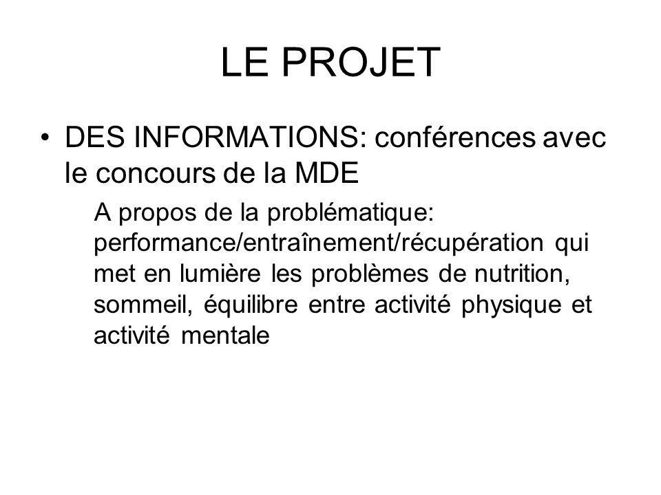 LE PROJET DES INFORMATIONS: conférences avec le concours de la MDE A propos de la problématique: performance/entraînement/récupération qui met en lumi