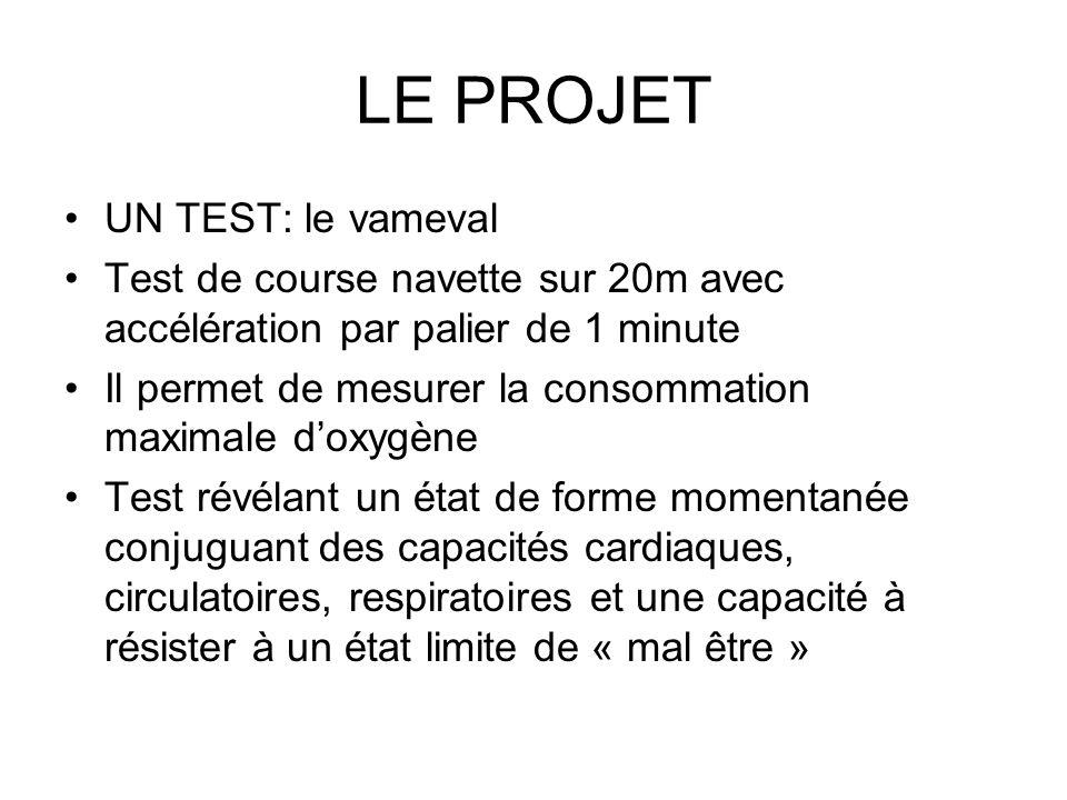 LE PROJET UN TEST: le vameval Test de course navette sur 20m avec accélération par palier de 1 minute Il permet de mesurer la consommation maximale do