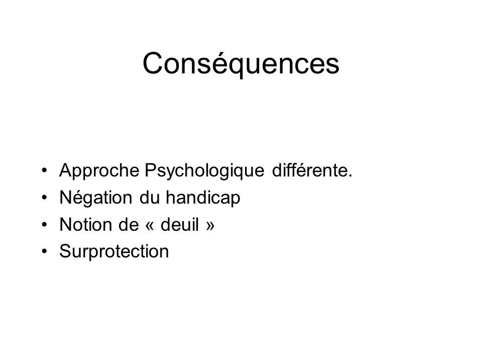 Conséquences Approche Psychologique différente. Négation du handicap Notion de « deuil » Surprotection