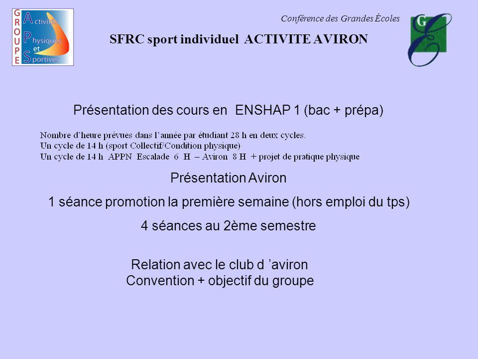 Conférence des Grandes Écoles SFRC sport individuel ACTIVITE AVIRON Présentation des cours en ENSHAP 1 (bac + prépa) Présentation Aviron 1 séance prom