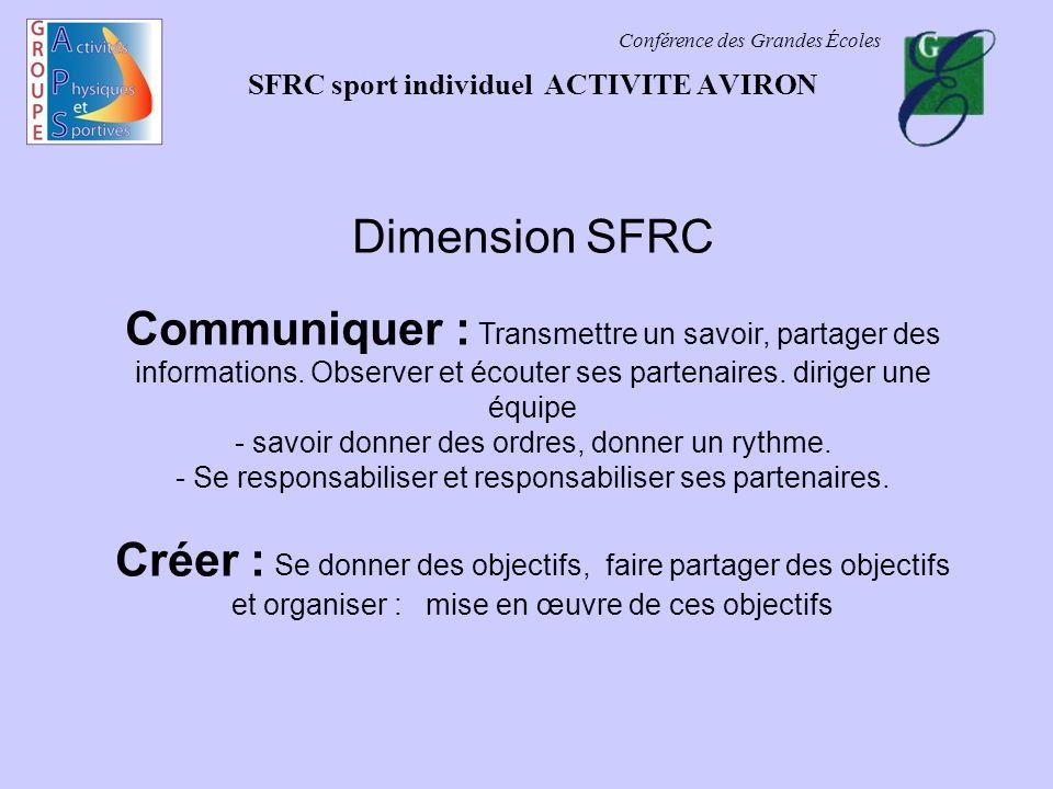 Conférence des Grandes Écoles SFRC sport individuel ACTIVITE AVIRON Dimension SFRC Communiquer : Transmettre un savoir, partager des informations. Obs