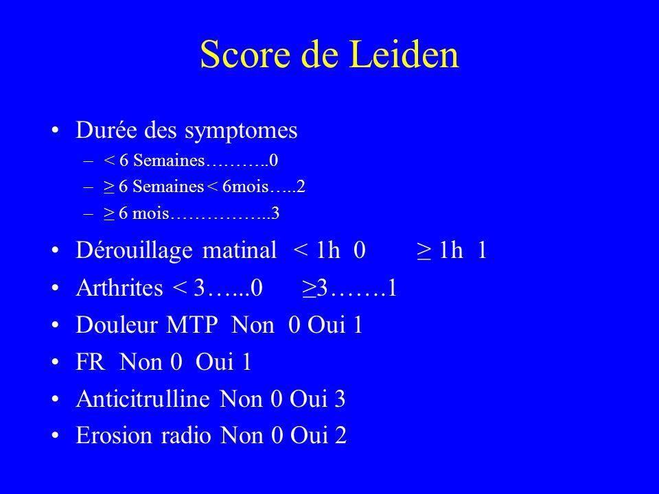 Durée des symptomes –< 6 Semaines………..0 – 6 Semaines < 6mois…..2 – 6 mois……………..3 Dérouillage matinal < 1h 0 1h 1 Arthrites < 3…...0 3…….1 Douleur MTP Non 0 Oui 1 FR Non 0 Oui 1 Anticitrulline Non 0 Oui 3 Erosion radio Non 0 Oui 2