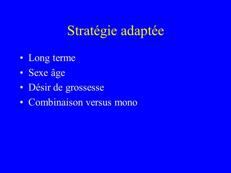 Stratégie adaptée Long terme Sexe âge Désir de grossesse Combinaison versus mono
