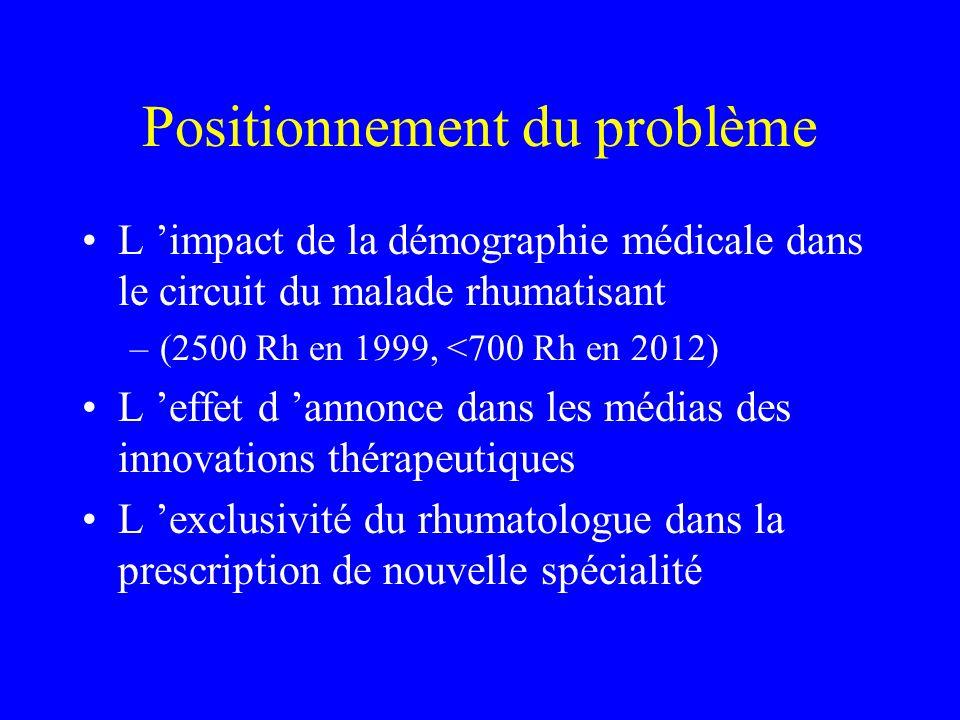 Positionnement du problème L impact de la démographie médicale dans le circuit du malade rhumatisant –(2500 Rh en 1999, <700 Rh en 2012) L effet d annonce dans les médias des innovations thérapeutiques L exclusivité du rhumatologue dans la prescription de nouvelle spécialité