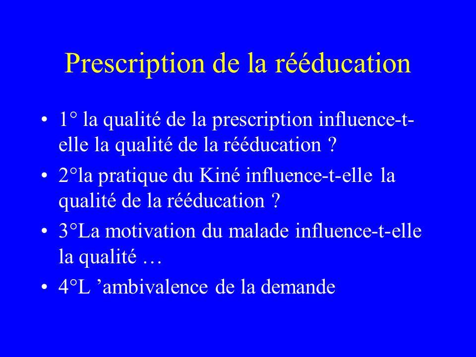 Prescription de la rééducation 1° la qualité de la prescription influence-t- elle la qualité de la rééducation ? 2°la pratique du Kiné influence-t-ell