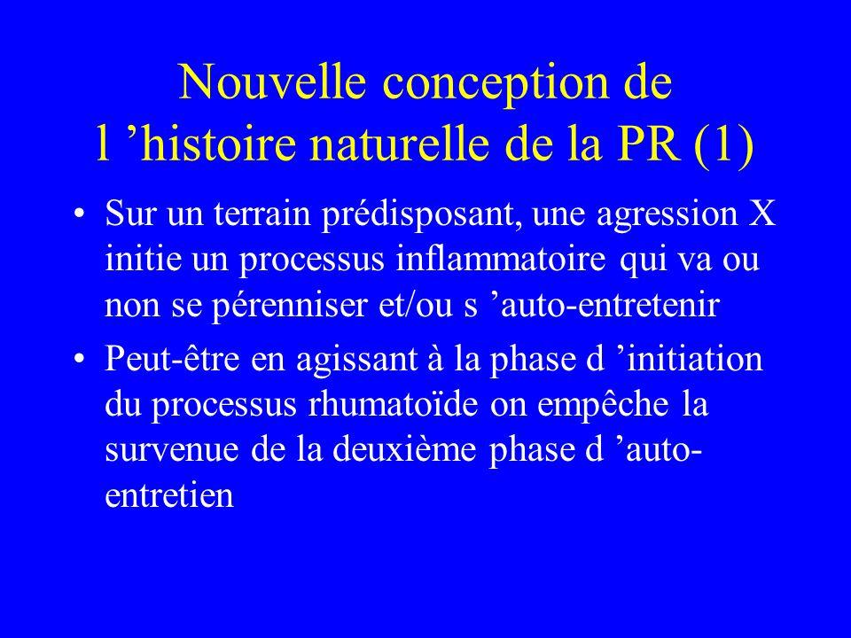 Nouvelle conception de l histoire naturelle de la PR (1) Sur un terrain prédisposant, une agression X initie un processus inflammatoire qui va ou non