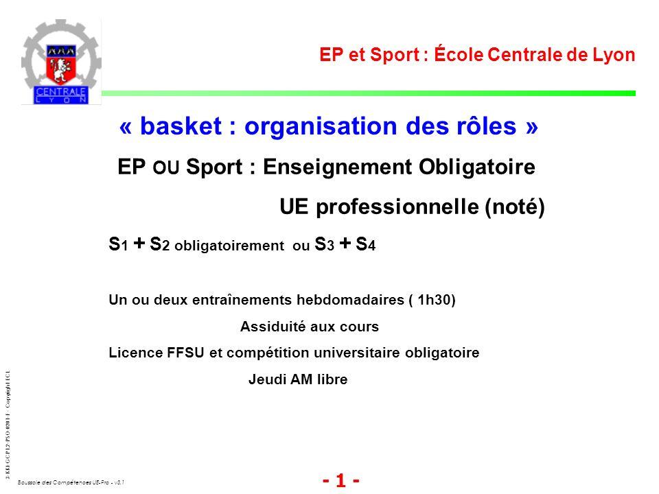 3-KKI-GCP1.2-PSO-0201-F - Copyright ECL Boussole des Compétences UE-Pro - v3.1 - 1 - « basket : organisation des rôles » EP et Sport : École Centrale de Lyon EP OU Sport : Enseignement Obligatoire UE professionnelle (noté) S 1 + S 2 obligatoirement ou S 3 + S 4 Un ou deux entraînements hebdomadaires ( 1h30) Assiduité aux cours Licence FFSU et compétition universitaire obligatoire Jeudi AM libre