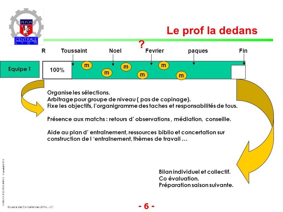 3-KKI-GCP1.2-PSO-0201-F - Copyright ECL Boussole des Compétences UE-Pro - v3.1 - 6 - Le prof la dedans .