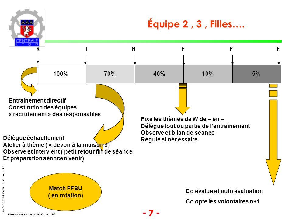 3-KKI-GCP1.2-PSO-0201-F - Copyright ECL Boussole des Compétences UE-Pro - v3.1 - 8 - Aléa des « compétences élèves » ( Pré requis).