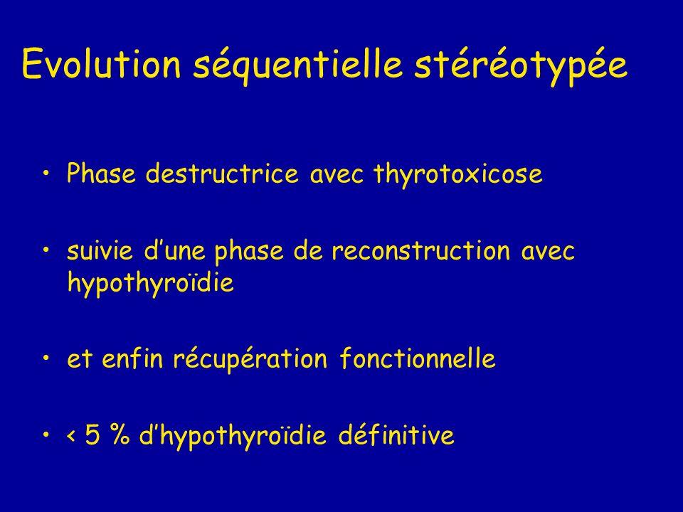 Evolution séquentielle stéréotypée Phase destructrice avec thyrotoxicose suivie dune phase de reconstruction avec hypothyroïdie et enfin récupération fonctionnelle < 5 % dhypothyroïdie définitive
