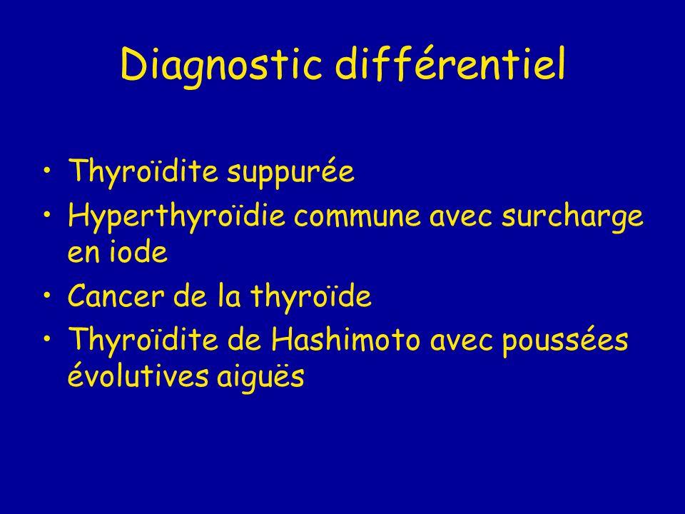 Diagnostic différentiel Thyroïdite suppurée Hyperthyroïdie commune avec surcharge en iode Cancer de la thyroïde Thyroïdite de Hashimoto avec poussées
