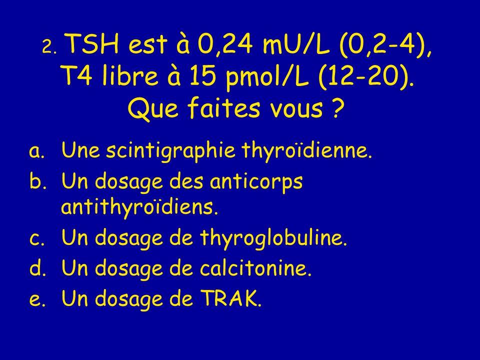 2. TSH est à 0,24 mU/L (0,2-4), T4 libre à 15 pmol/L (12-20). Que faites vous ? a.Une scintigraphie thyroïdienne. b.Un dosage des anticorps antithyroï