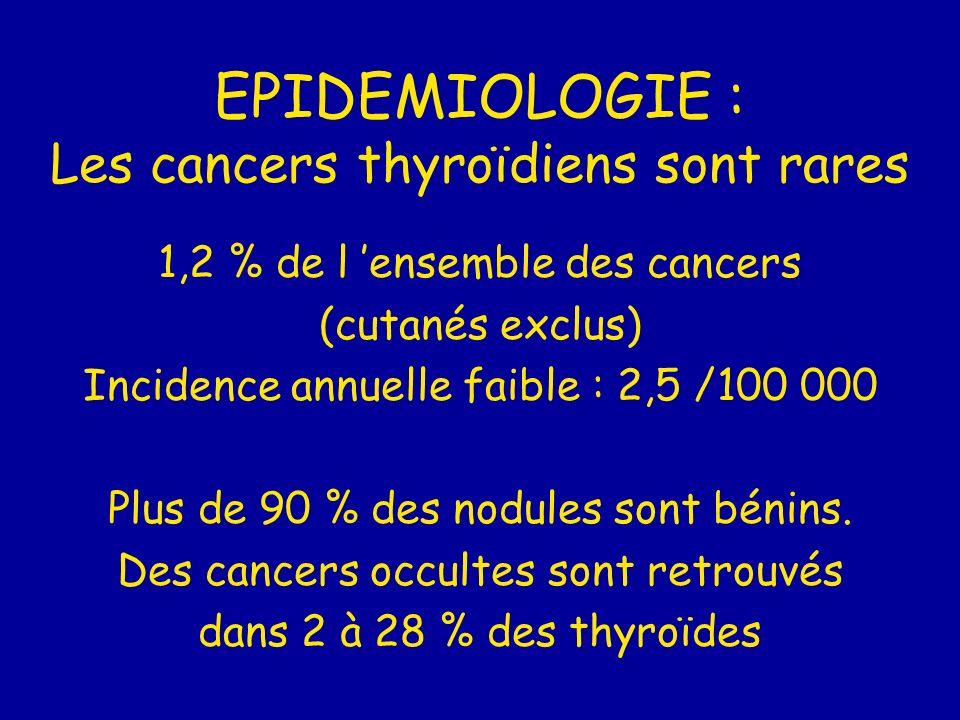 EPIDEMIOLOGIE : Les cancers thyroïdiens sont rares 1,2 % de l ensemble des cancers (cutanés exclus) Incidence annuelle faible : 2,5 /100 000 Plus de 90 % des nodules sont bénins.