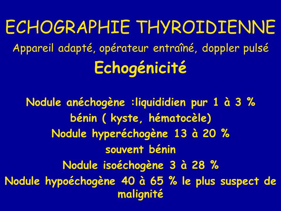 ECHOGRAPHIE THYROIDIENNE Appareil adapté, opérateur entraîné, doppler pulsé Echogénicité Nodule anéchogène :liquididien pur 1 à 3 % bénin ( kyste, hématocèle) Nodule hyperéchogène 13 à 20 % souvent bénin Nodule isoéchogène 3 à 28 % Nodule hypoéchogène 40 à 65 % le plus suspect de malignité