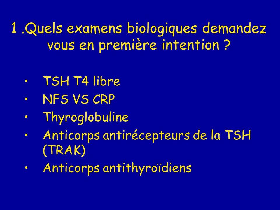 1.Quels examens biologiques demandez vous en première intention ? TSH T4 libre NFS VS CRP Thyroglobuline Anticorps antirécepteurs de la TSH (TRAK) Ant