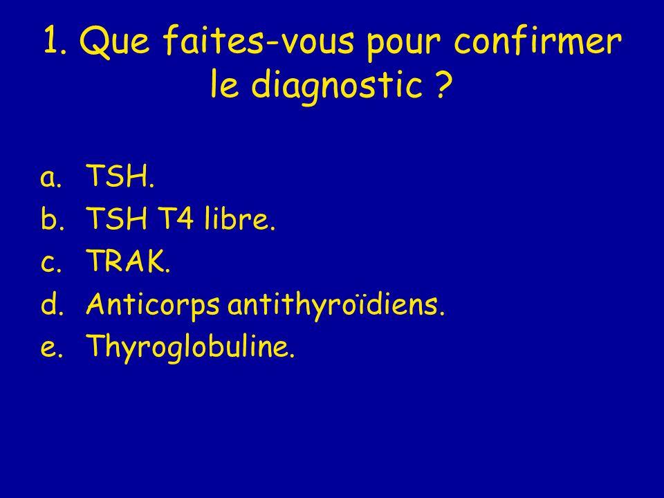 1. Que faites-vous pour confirmer le diagnostic ? a.TSH. b.TSH T4 libre. c.TRAK. d.Anticorps antithyroïdiens. e.Thyroglobuline.