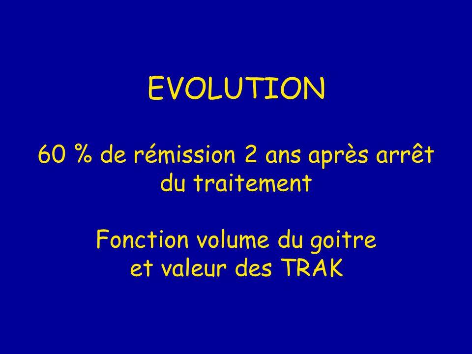 EVOLUTION 60 % de rémission 2 ans après arrêt du traitement Fonction volume du goitre et valeur des TRAK