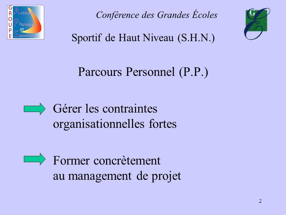 Conférence des Grandes Écoles 2 Sportif de Haut Niveau (S.H.N.) Parcours Personnel (P.P.) Gérer les contraintes organisationnelles fortes Former concr