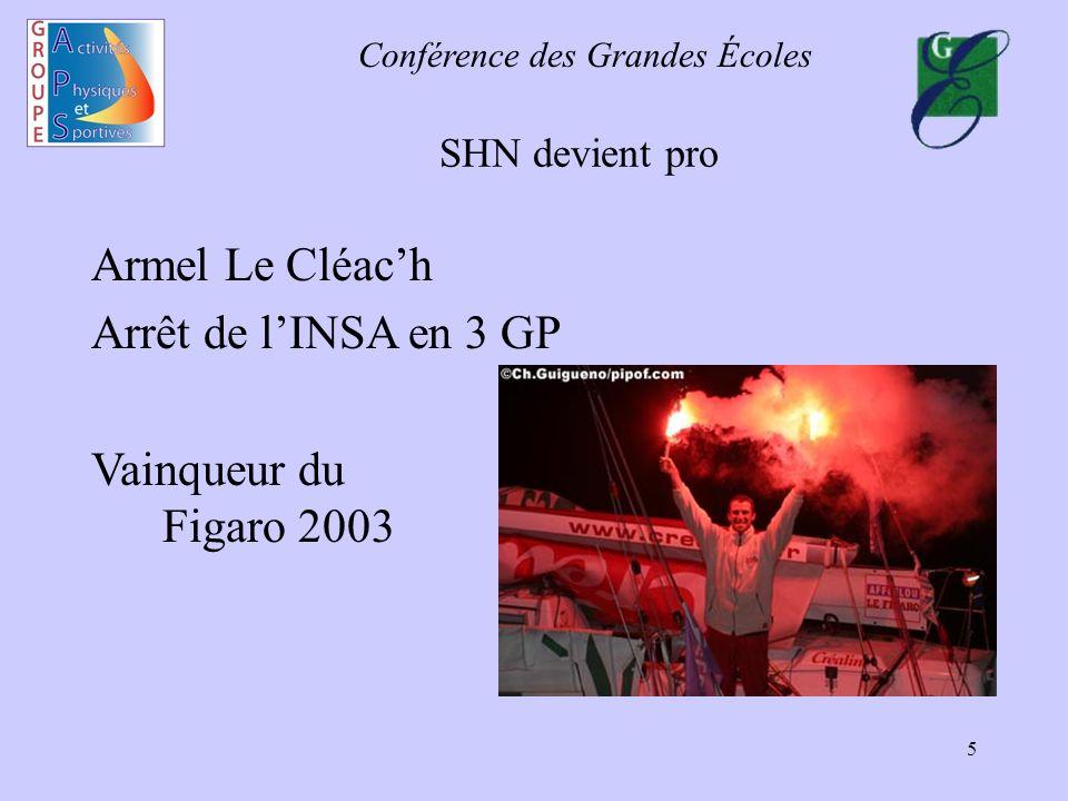 Conférence des Grandes Écoles 5 SHN devient pro Armel Le Cléach Arrêt de lINSA en 3 GP Vainqueur du Figaro 2003