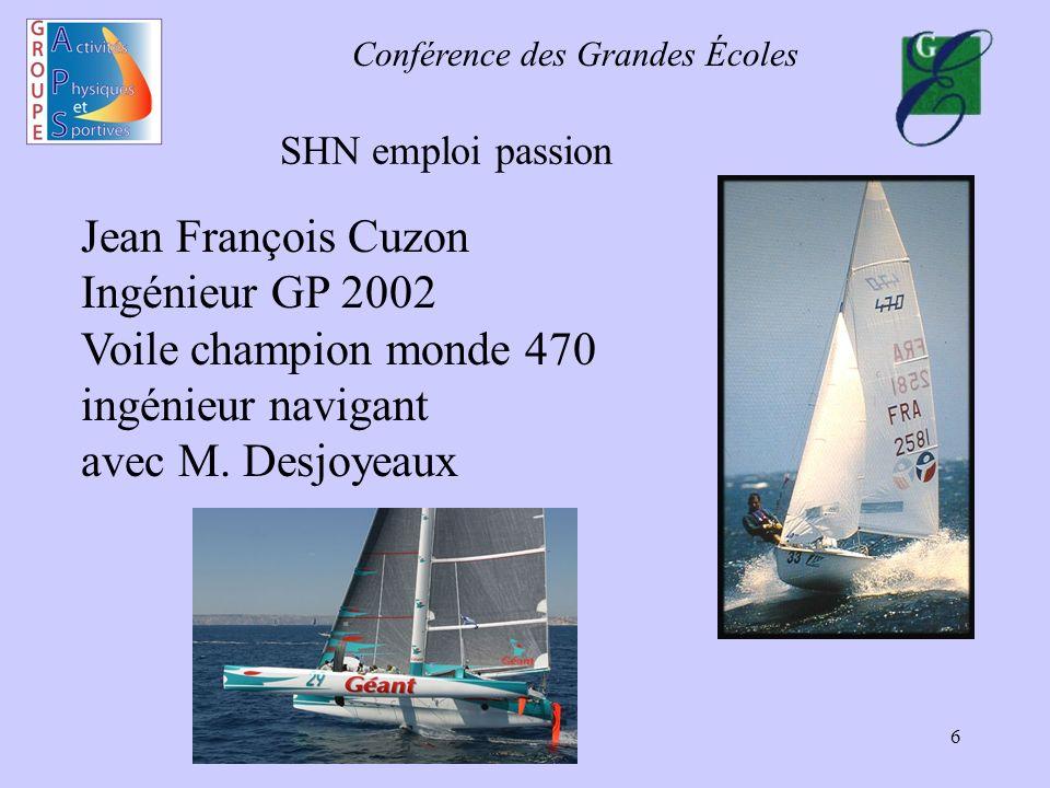 Conférence des Grandes Écoles 6 SHN emploi passion Jean François Cuzon Ingénieur GP 2002 Voile champion monde 470 ingénieur navigant avec M. Desjoyeau