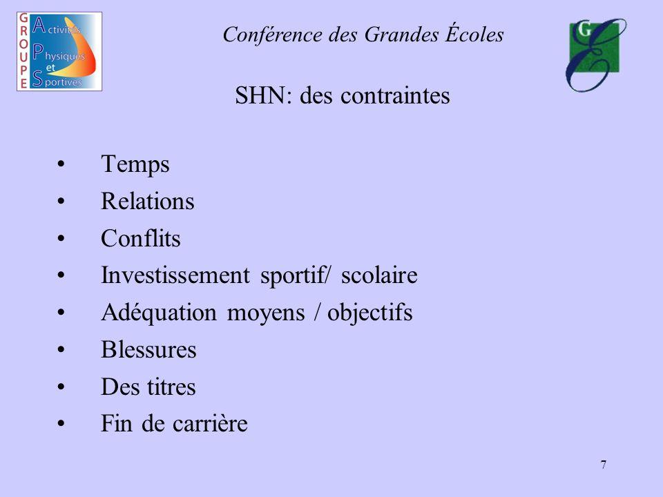 Conférence des Grandes Écoles 7 SHN: des contraintes Temps Relations Conflits Investissement sportif/ scolaire Adéquation moyens / objectifs Blessures