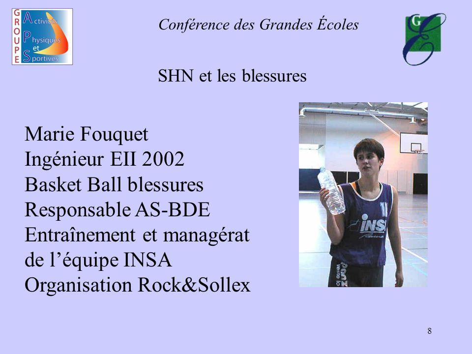 Conférence des Grandes Écoles 8 SHN et les blessures Marie Fouquet Ingénieur EII 2002 Basket Ball blessures Responsable AS-BDE Entraînement et managérat de léquipe INSA Organisation Rock&Sollex