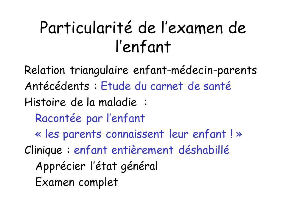 Particularité de lexamen de lenfant Relation triangulaire enfant-médecin-parents Antécédents : Etude du carnet de santé Histoire de la maladie : Racon