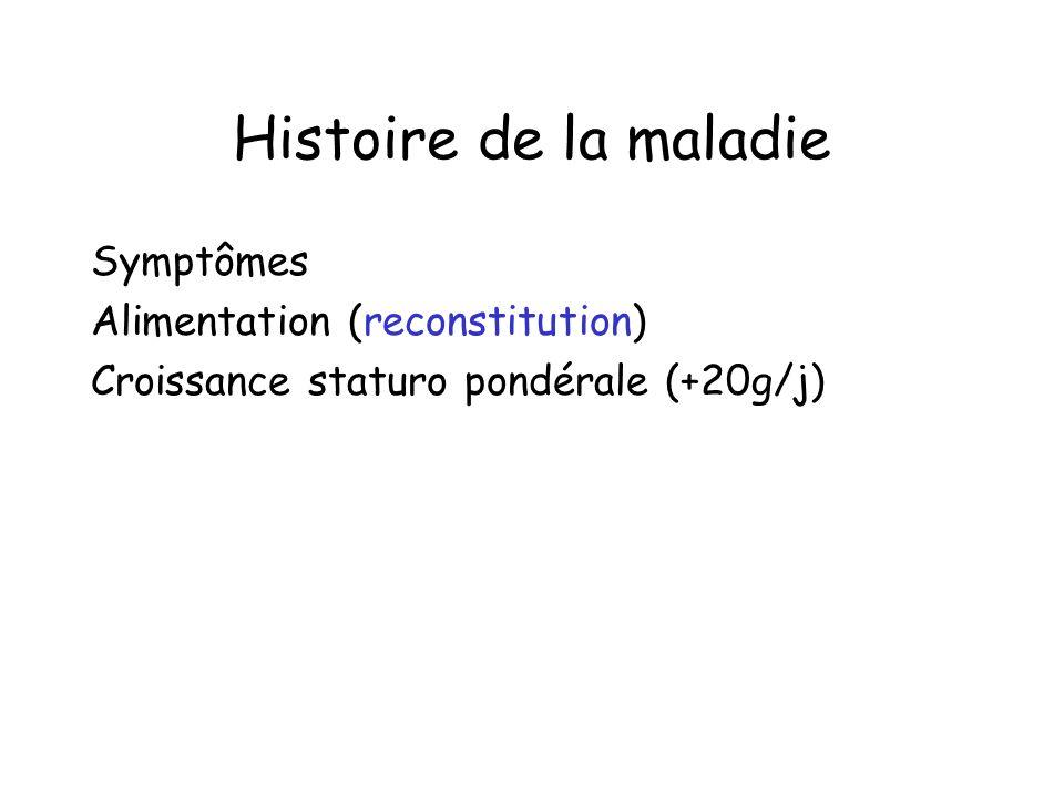Histoire de la maladie Symptômes Alimentation (reconstitution) Croissance staturo pondérale (+20g/j)