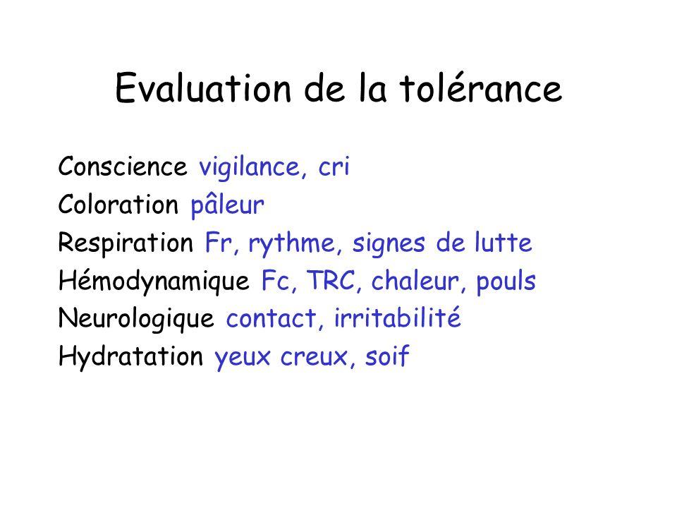 Evaluation de la tolérance Conscience vigilance, cri Coloration pâleur Respiration Fr, rythme, signes de lutte Hémodynamique Fc, TRC, chaleur, pouls N