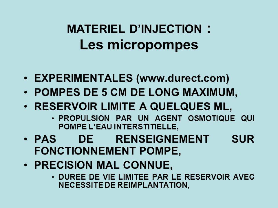 MATERIEL DINJECTION : Les micropompes EXPERIMENTALES (www.durect.com) POMPES DE 5 CM DE LONG MAXIMUM, RESERVOIR LIMITE A QUELQUES ML, PROPULSION PAR U