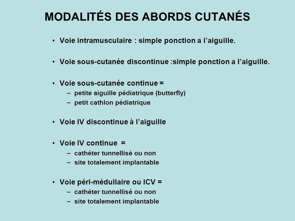 MATERIEL DINJECTION : Les micropompes EXPERIMENTALES (www.durect.com) POMPES DE 5 CM DE LONG MAXIMUM, RESERVOIR LIMITE A QUELQUES ML, PROPULSION PAR UN AGENT OSMOTIQUE QUI POMPE LEAU INTERSTITIELLE, PAS DE RENSEIGNEMENT SUR FONCTIONNEMENT POMPE, PRECISION MAL CONNUE, DUREE DE VIE LIMITEE PAR LE RESERVOIR AVEC NECESSITE DE REIMPLANTATION,