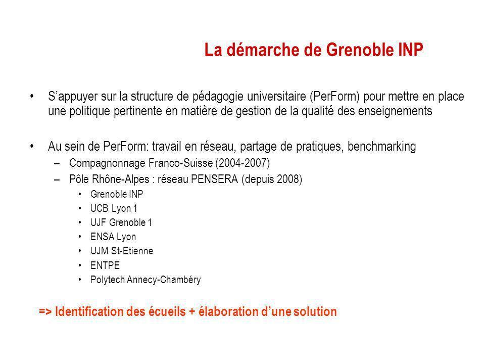 La démarche de Grenoble INP Sappuyer sur la structure de pédagogie universitaire (PerForm) pour mettre en place une politique pertinente en matière de
