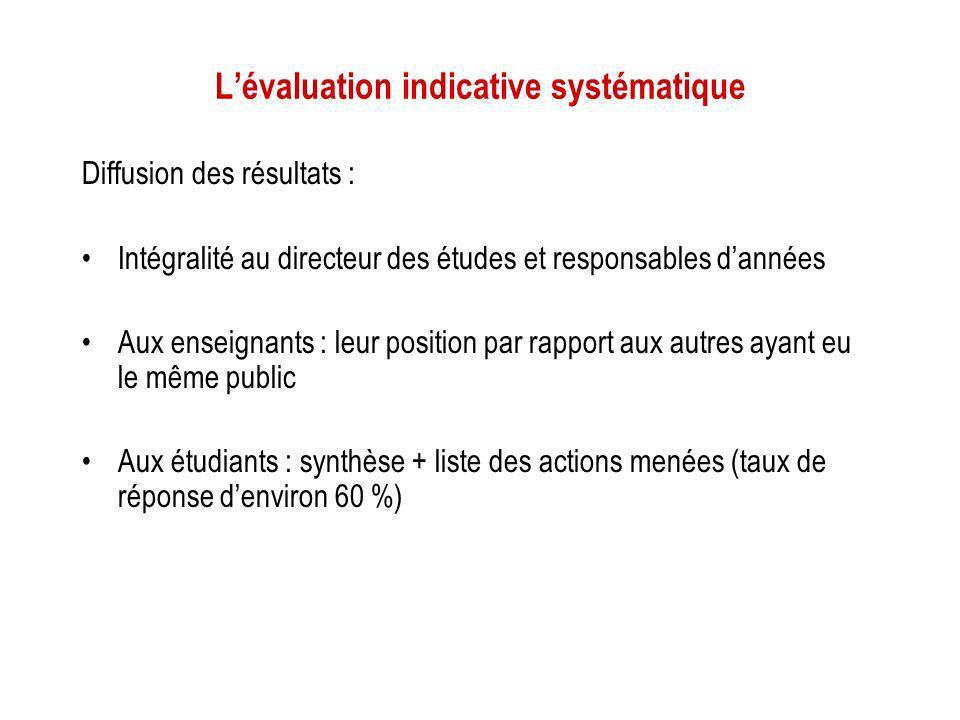 Lévaluation indicative systématique Diffusion des résultats : Intégralité au directeur des études et responsables dannées Aux enseignants : leur posit