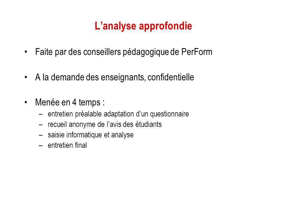 Lanalyse approfondie Faite par des conseillers pédagogique de PerForm A la demande des enseignants, confidentielle Menée en 4 temps : –entretien préal
