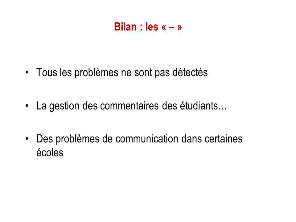 Bilan : les « – » Tous les problèmes ne sont pas détectés La gestion des commentaires des étudiants… Des problèmes de communication dans certaines éco