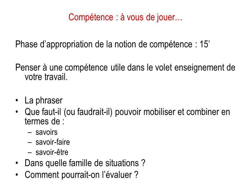 Compétence : à vous de jouer… Phase dappropriation de la notion de compétence : 15 Penser à une compétence utile dans le volet enseignement de votre t