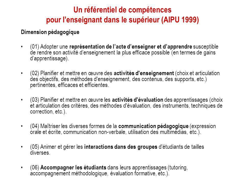 Un référentiel de compétences pour lenseignant dans le supérieur (AIPU 1999) Dimension pédagogique (01) Adopter une représentation de lacte denseigner