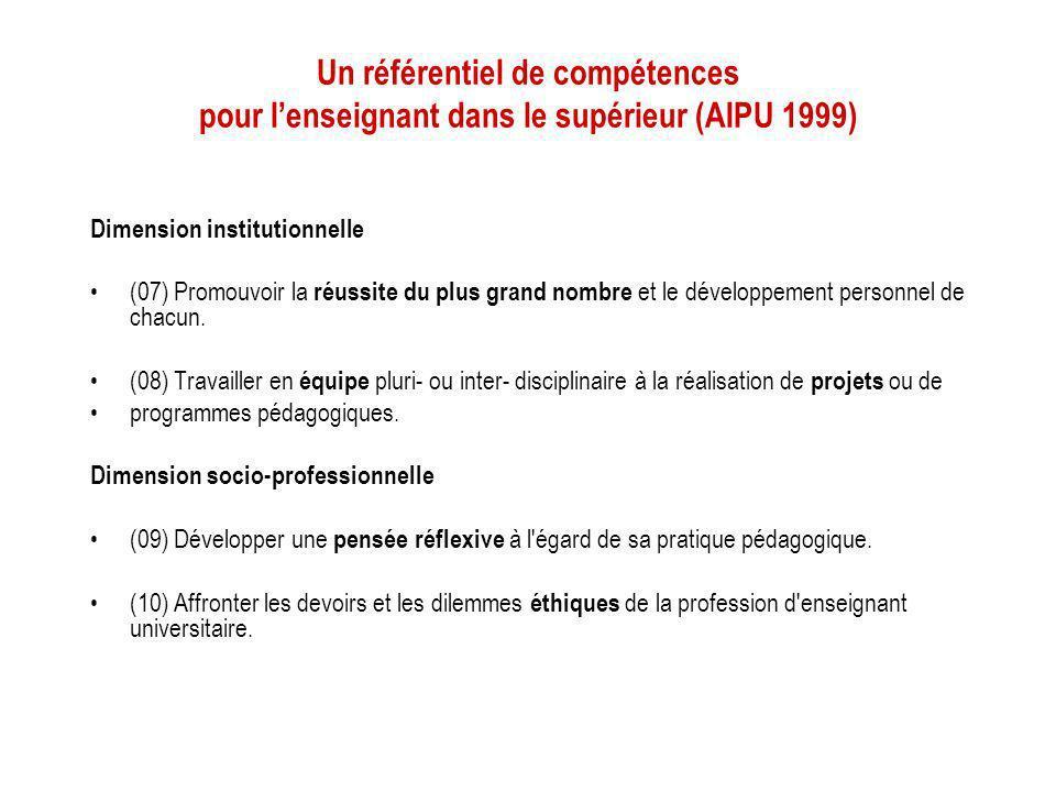 Un référentiel de compétences pour lenseignant dans le supérieur (AIPU 1999) Dimension institutionnelle (07) Promouvoir la réussite du plus grand nomb