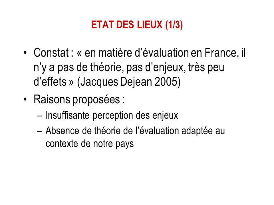 ETAT DES LIEUX (1/3) Constat : « en matière dévaluation en France, il ny a pas de théorie, pas denjeux, très peu deffets » (Jacques Dejean 2005) Raiso