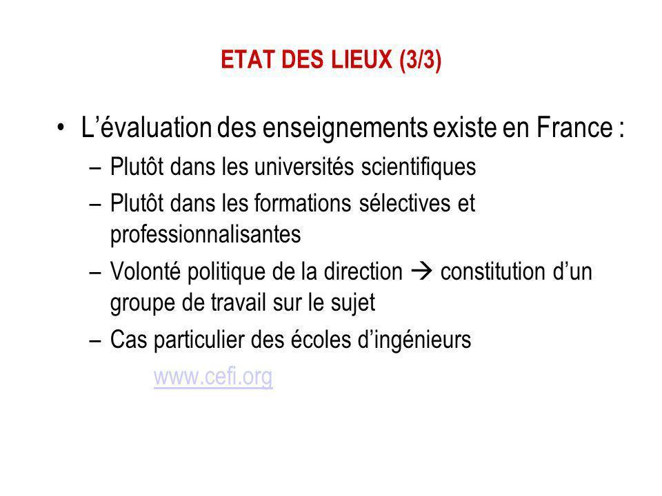 ETAT DES LIEUX (3/3) Lévaluation des enseignements existe en France : –Plutôt dans les universités scientifiques –Plutôt dans les formations sélective