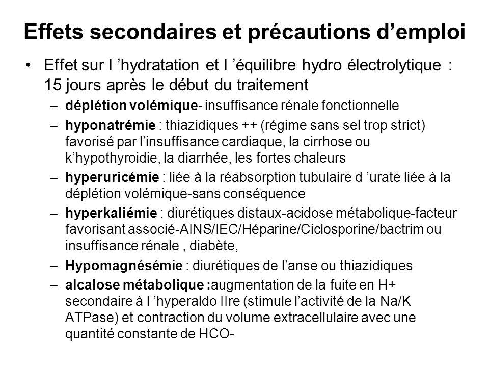 Effets secondaires et précautions demploi Effet sur l hydratation et l équilibre hydro électrolytique : 15 jours après le début du traitement –dépléti