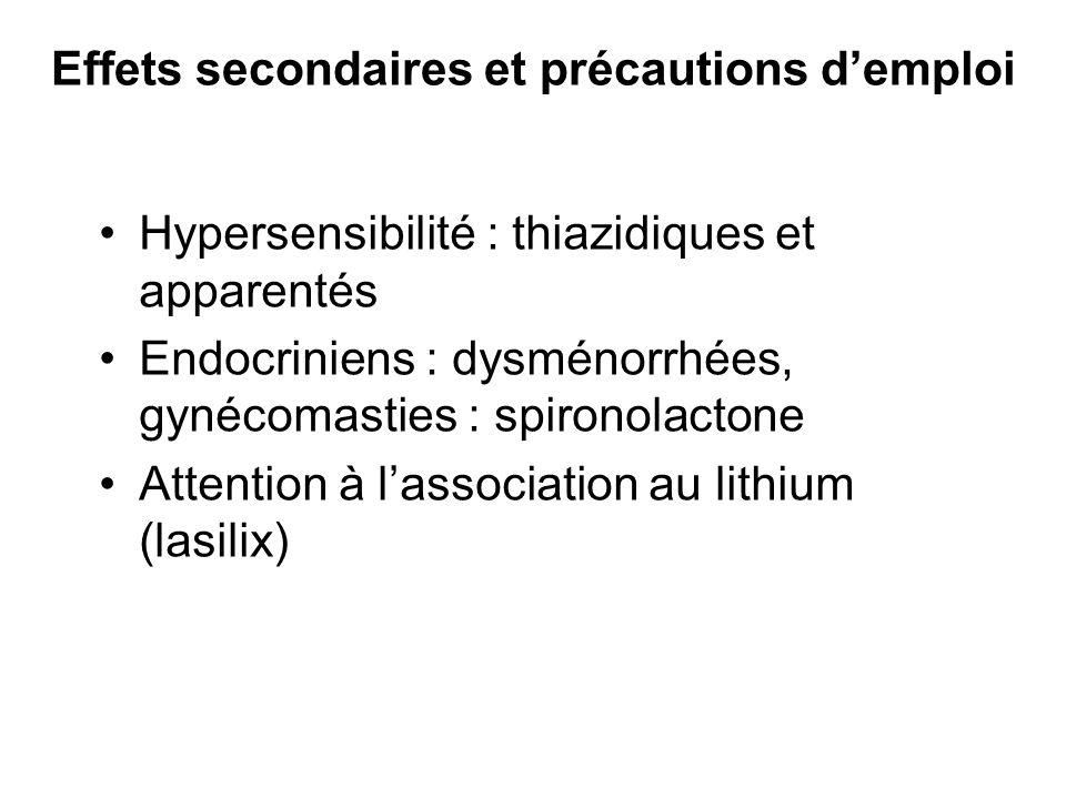 Hypersensibilité : thiazidiques et apparentés Endocriniens : dysménorrhées, gynécomasties : spironolactone Attention à lassociation au lithium (lasili