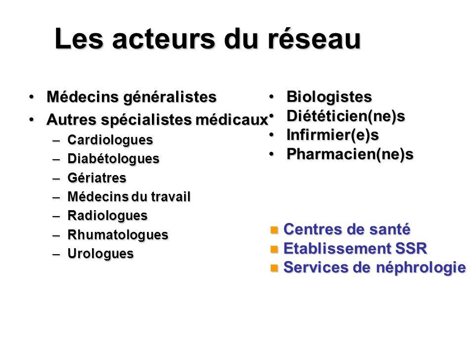 Les acteurs du réseau Médecins généralistesMédecins généralistes Autres spécialistes médicauxAutres spécialistes médicaux –Cardiologues –Diabétologues